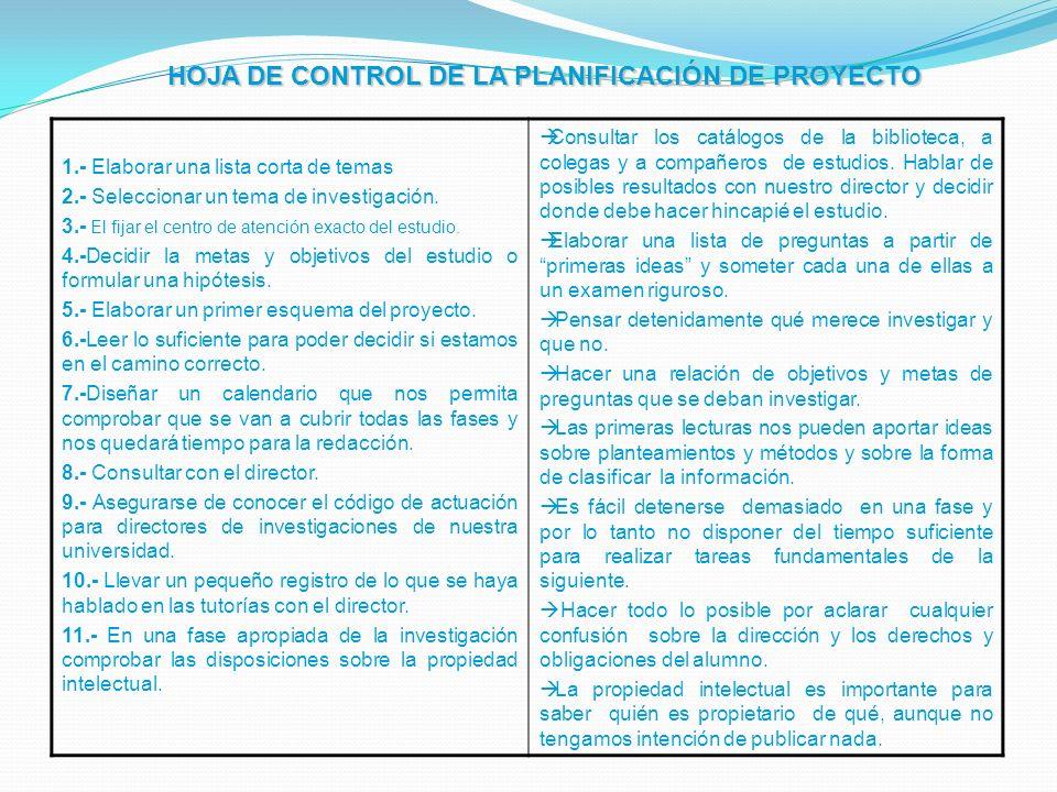 HOJA DE CONTROL DE LA PLANIFICACIÓN DE PROYECTO