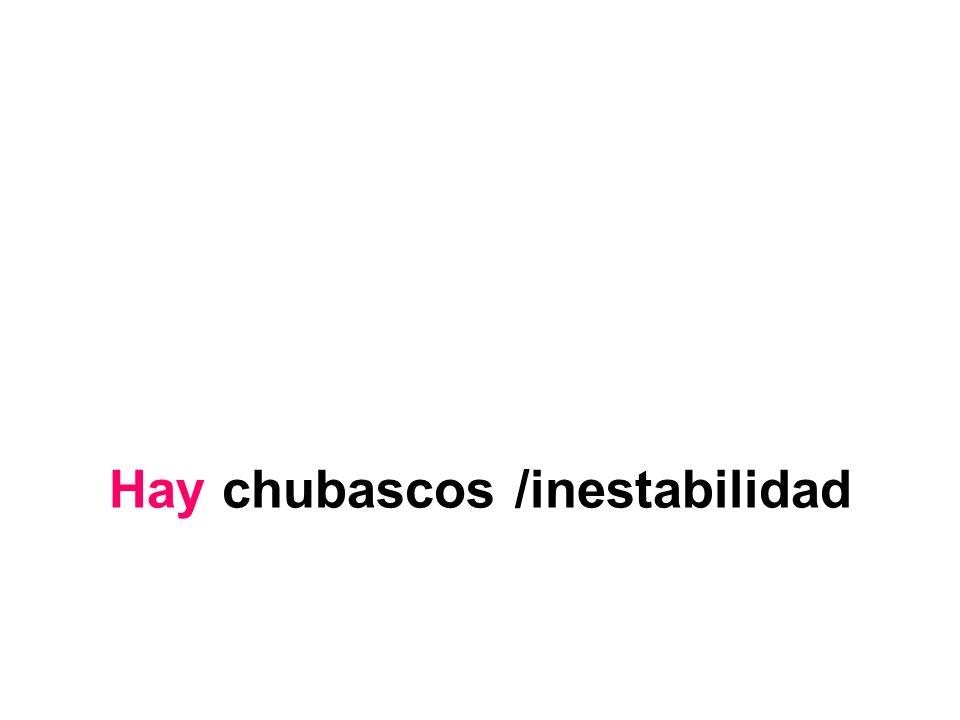 Hay chubascos /inestabilidad