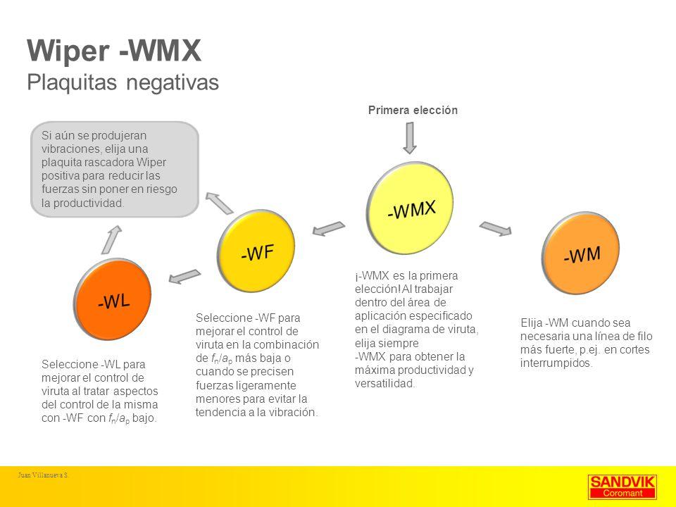 Wiper -WMX Plaquitas negativas