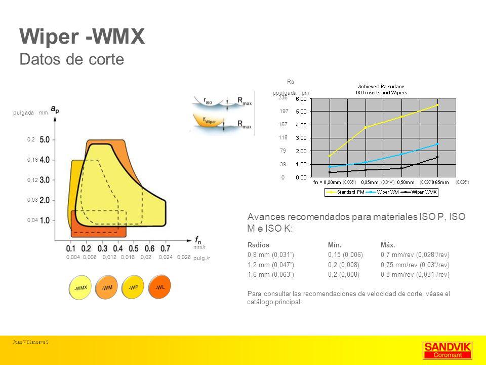Wiper -WMX Datos de corte