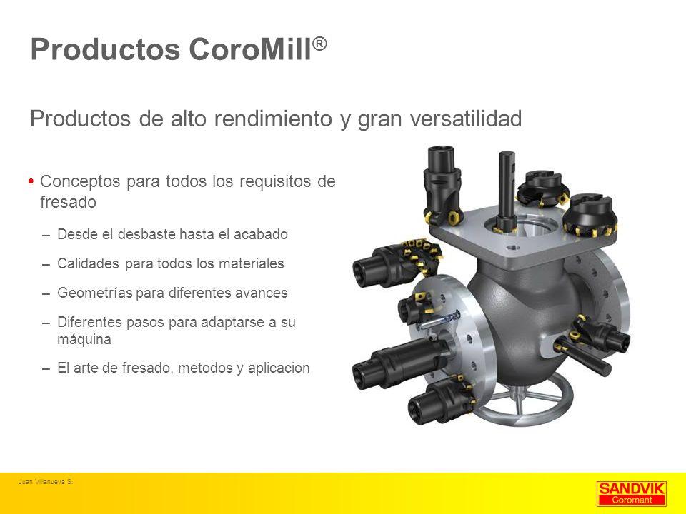 Productos CoroMill® Productos de alto rendimiento y gran versatilidad