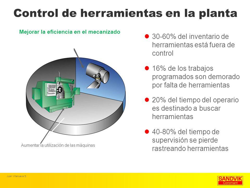 Control de herramientas en la planta