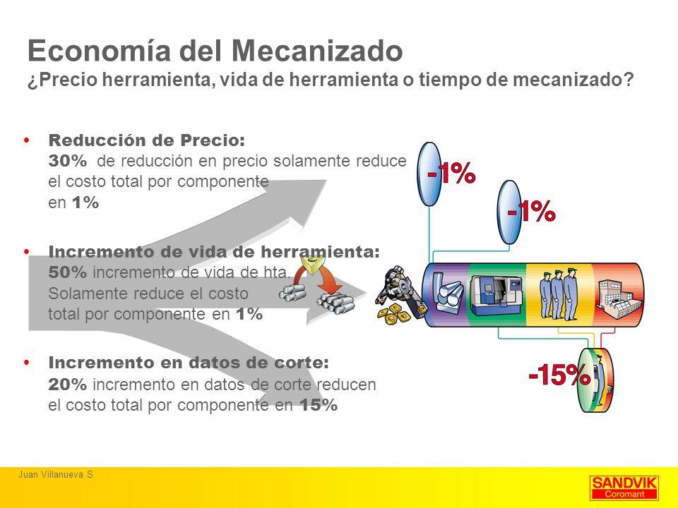 Economía del Mecanizado ¿Precio herramienta, vida de herramienta o tiempo de mecanizado