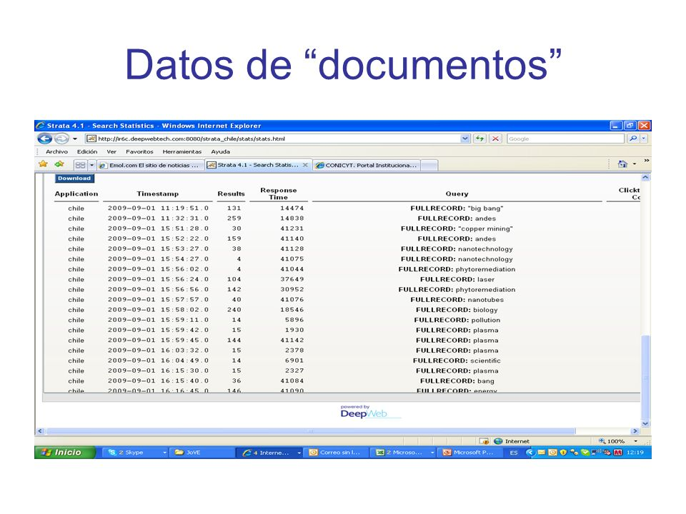 Datos de documentos