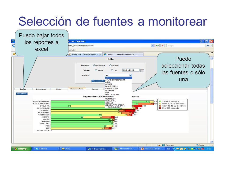 Selección de fuentes a monitorear