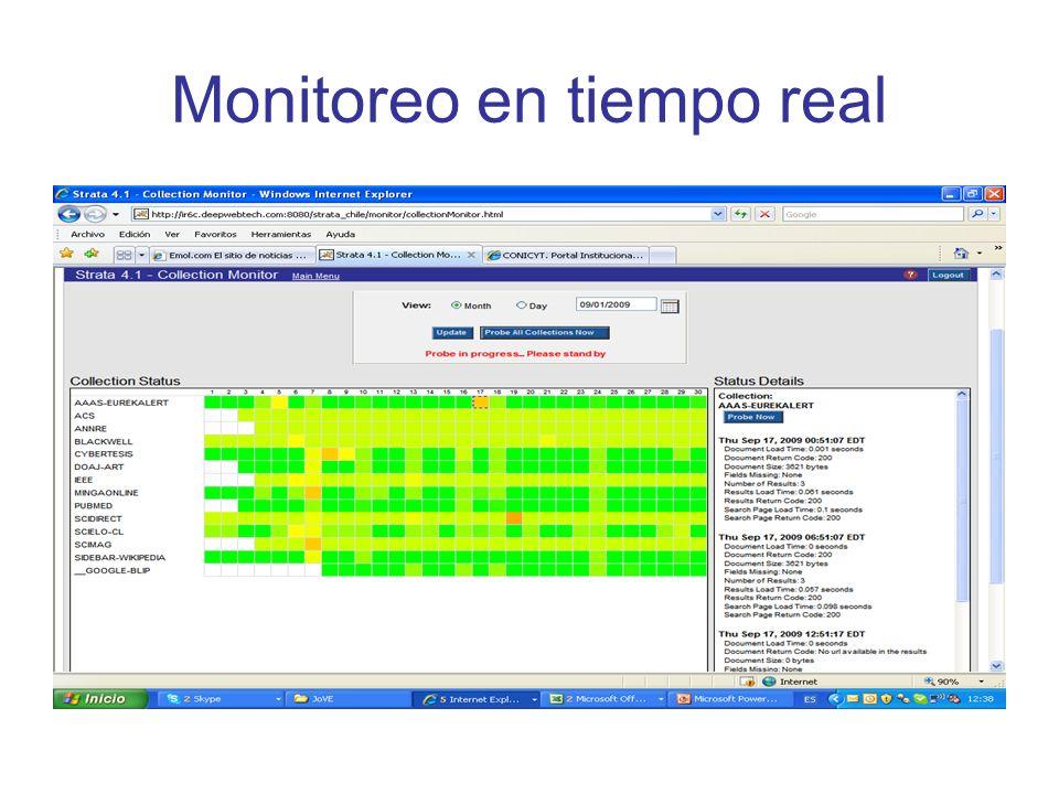 Monitoreo en tiempo real