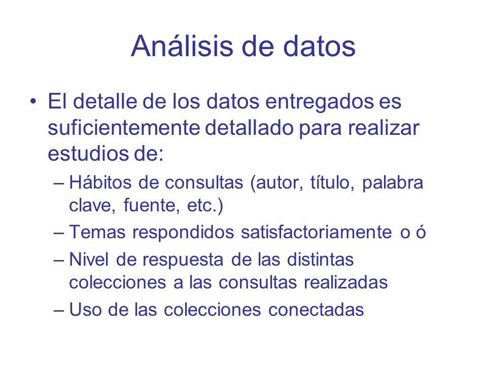 Análisis de datos El detalle de los datos entregados es suficientemente detallado para realizar estudios de: