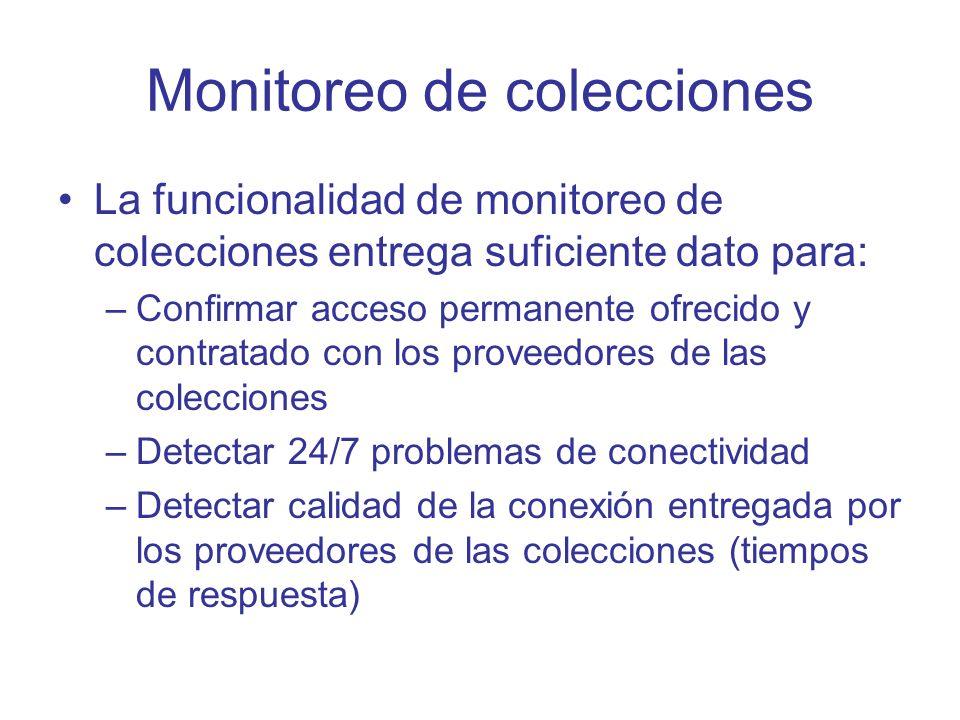 Monitoreo de colecciones