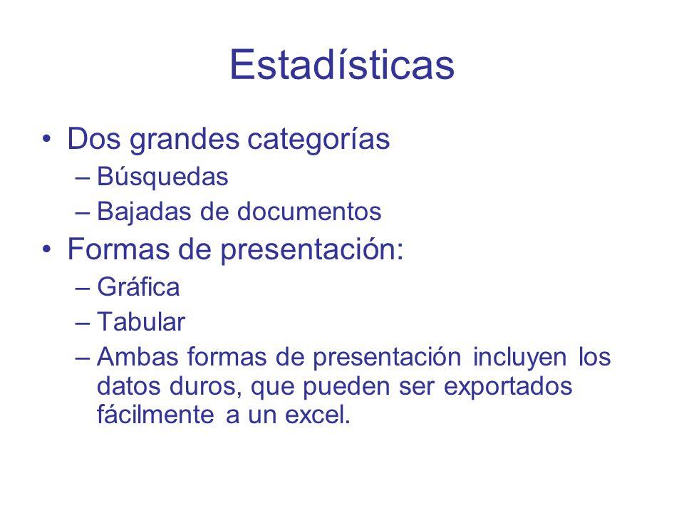 Estadísticas Dos grandes categorías Formas de presentación: Búsquedas
