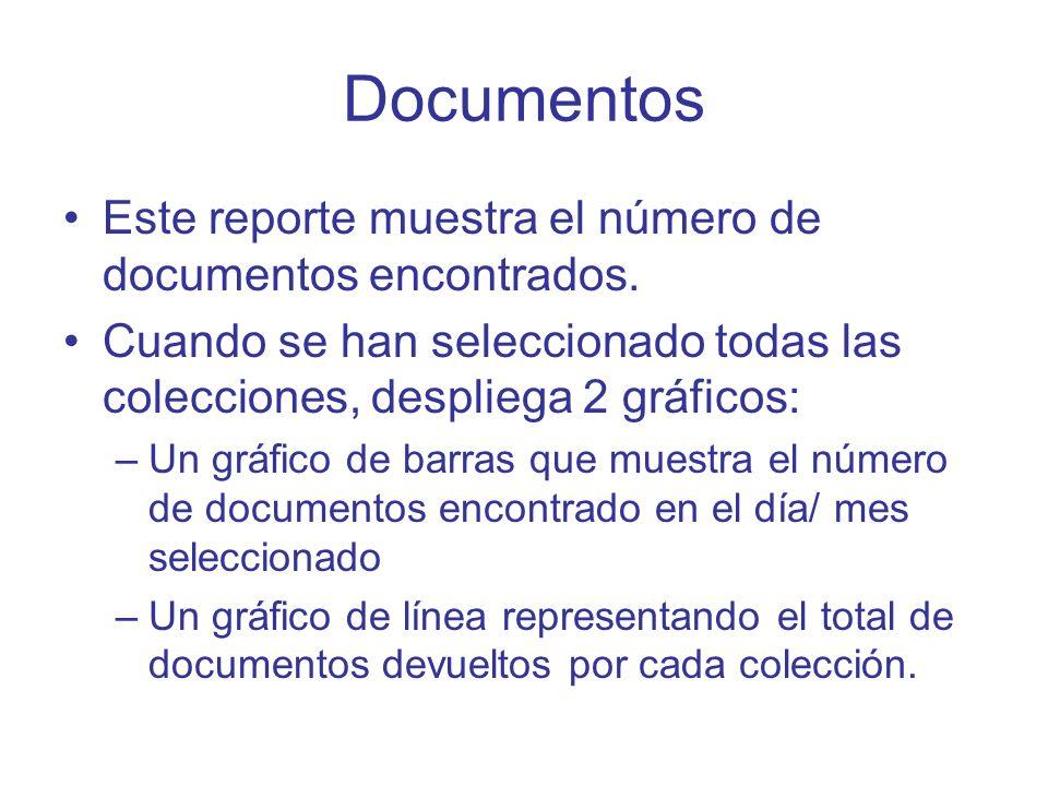 Documentos Este reporte muestra el número de documentos encontrados.