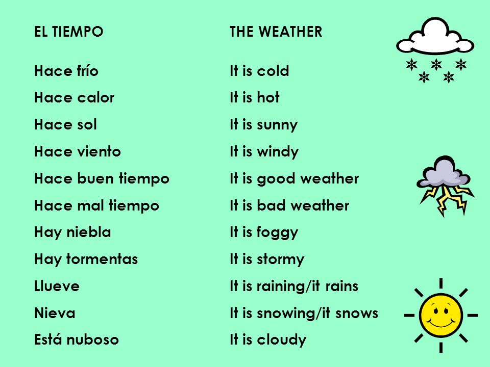 EL TIEMPO THE WEATHER Hace frío It is cold. Hace calor It is hot. Hace sol It is sunny. Hace viento It is windy.