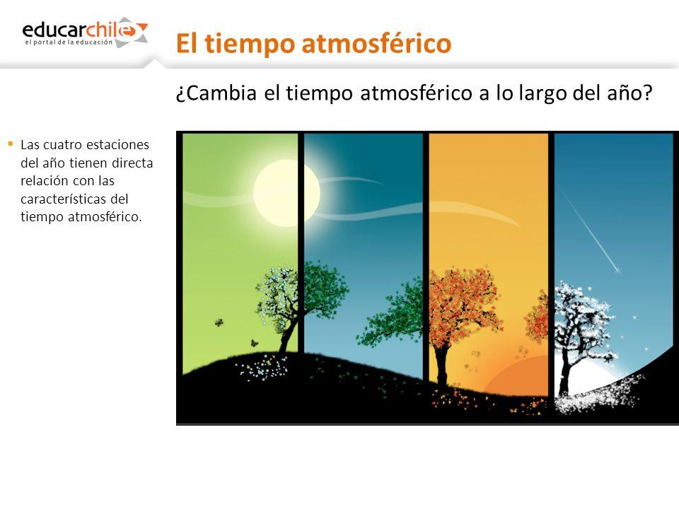 El tiempo atmosférico ¿Cambia el tiempo atmosférico a lo largo del año