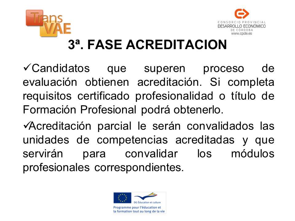 3ª. FASE ACREDITACION