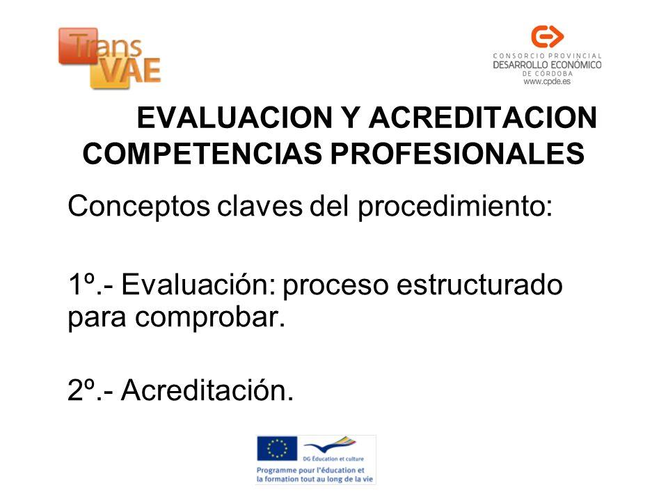 EVALUACION Y ACREDITACION COMPETENCIAS PROFESIONALES