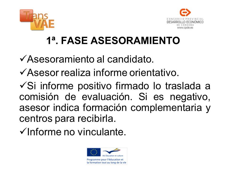 1ª. FASE ASESORAMIENTO Asesoramiento al candidato. Asesor realiza informe orientativo.