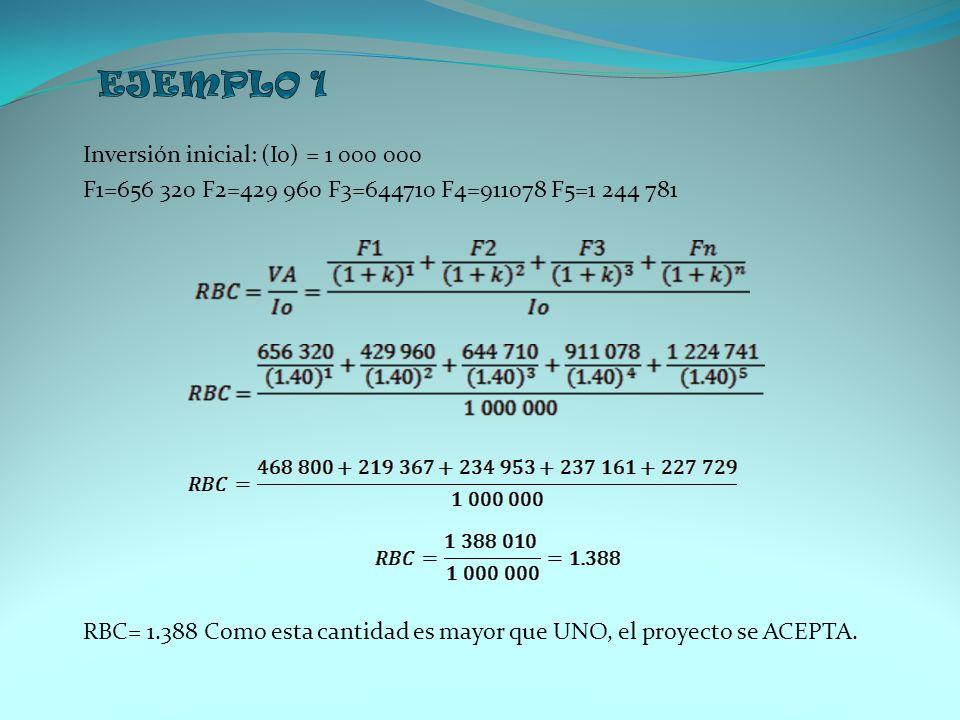 EJEMPLO 1 Inversión inicial: (Io) = 1 000 000