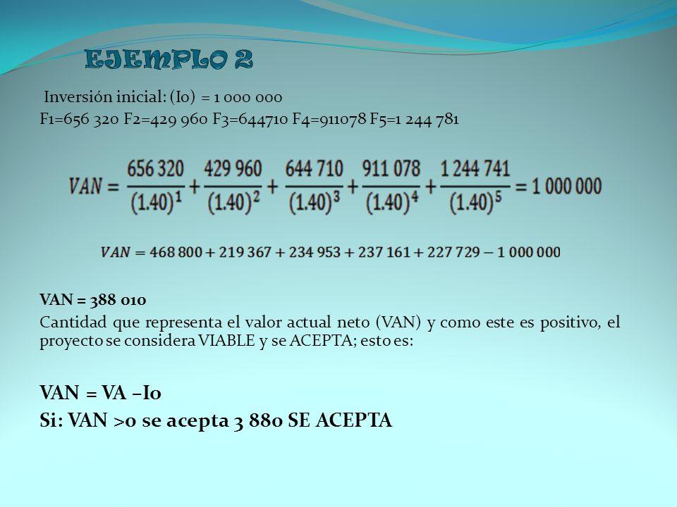 EJEMPLO 2 VAN = VA –Io Si: VAN >0 se acepta 3 880 SE ACEPTA