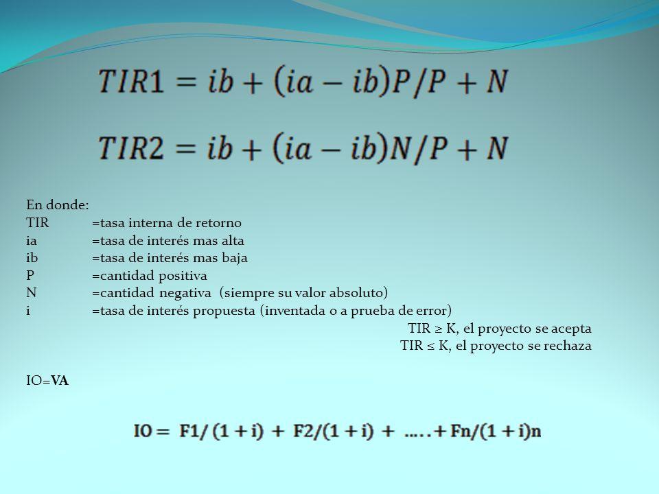 En donde: TIR =tasa interna de retorno. ia =tasa de interés mas alta. ib =tasa de interés mas baja.