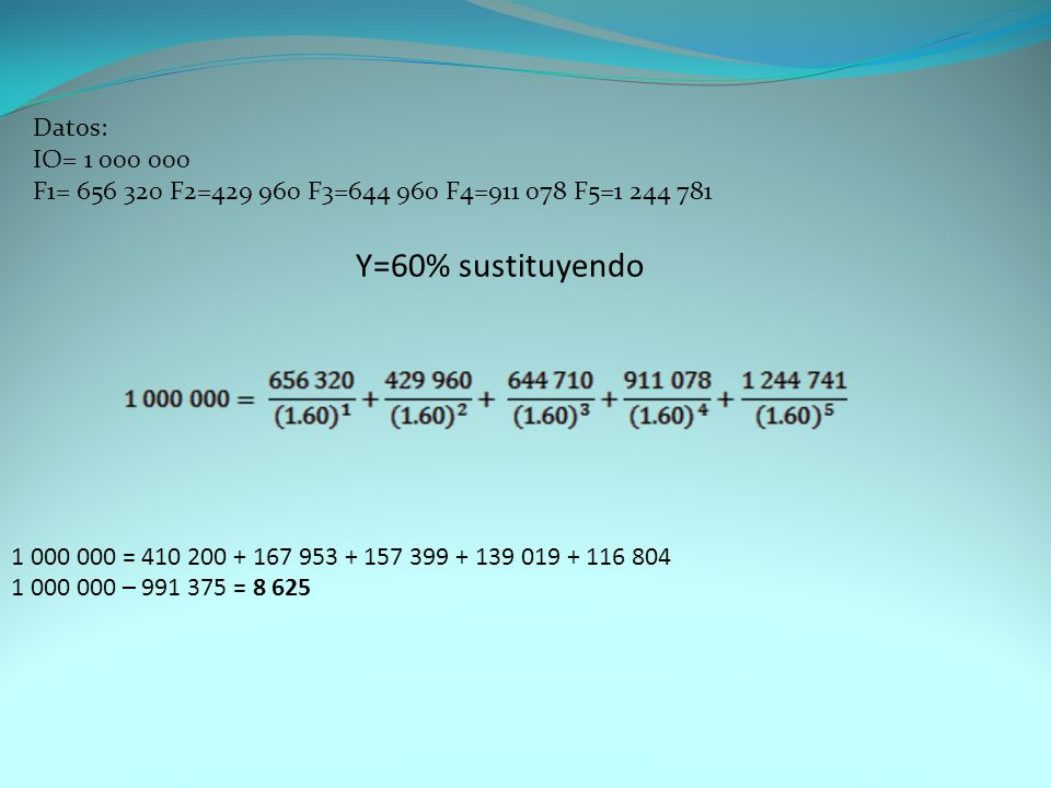 Datos: IO= 1 000 000 F1= 656 320 F2=429 960 F3=644 960 F4=911 078 F5=1 244 781 Y=60% sustituyendo.