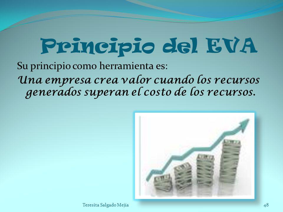 Principio del EVA Su principio como herramienta es: Una empresa crea valor cuando los recursos generados superan el costo de los recursos.