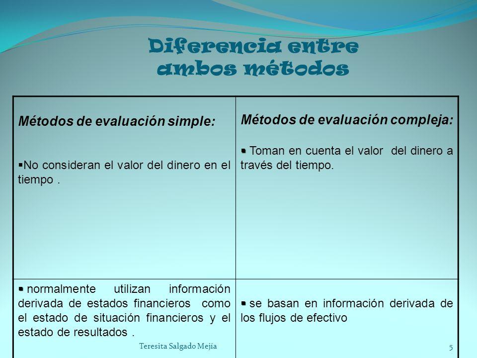 Diferencia entre ambos métodos