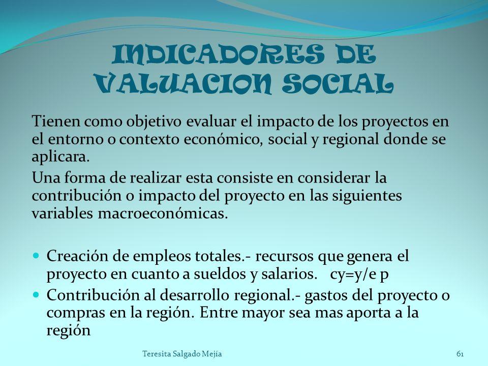 INDICADORES DE VALUACION SOCIAL