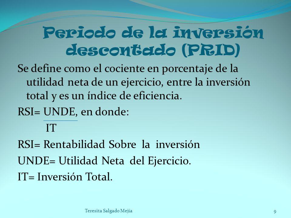 Periodo de la inversión descontado (PRID)