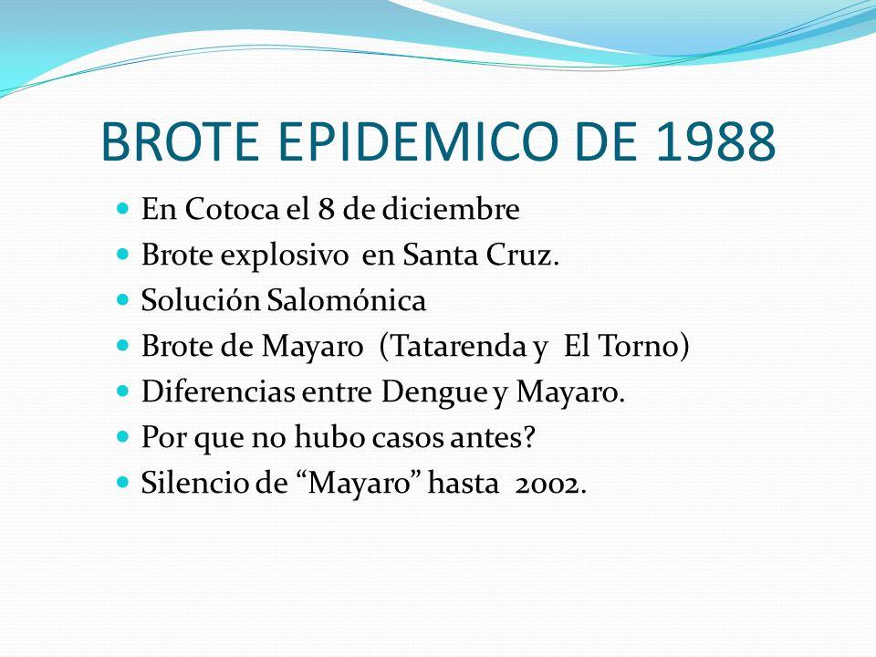 BROTE EPIDEMICO DE 1988 En Cotoca el 8 de diciembre