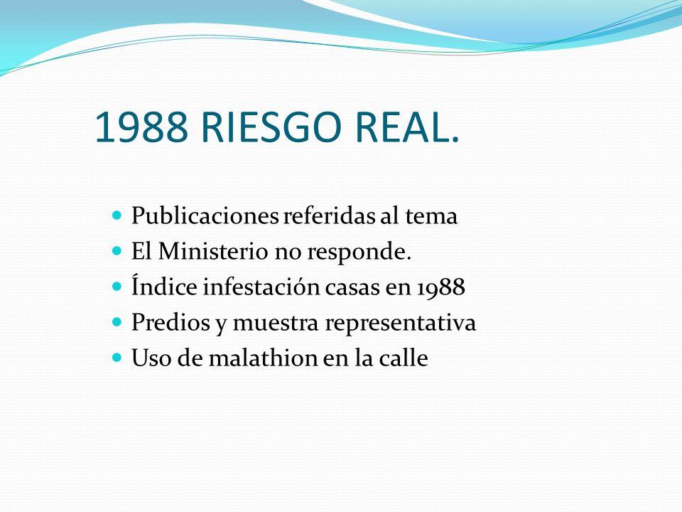 1988 RIESGO REAL. Publicaciones referidas al tema