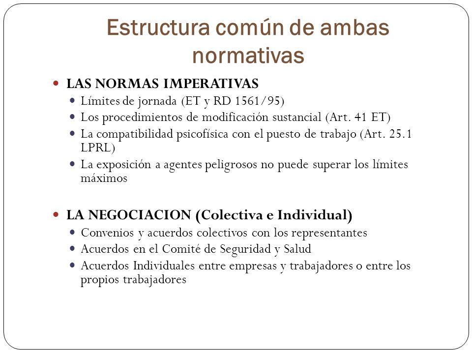 Estructura común de ambas normativas