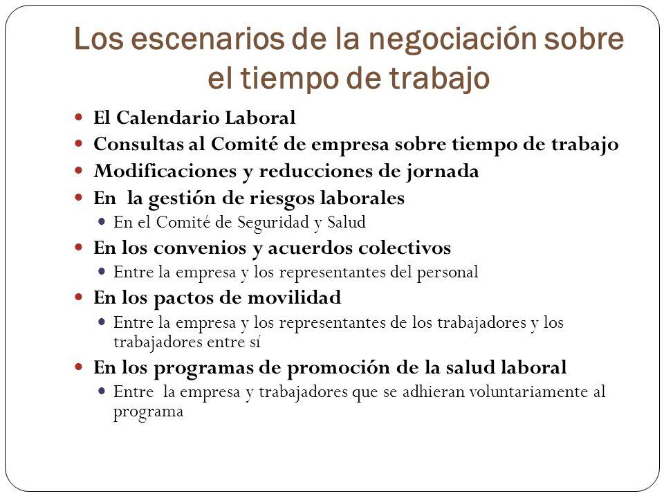 Los escenarios de la negociación sobre el tiempo de trabajo