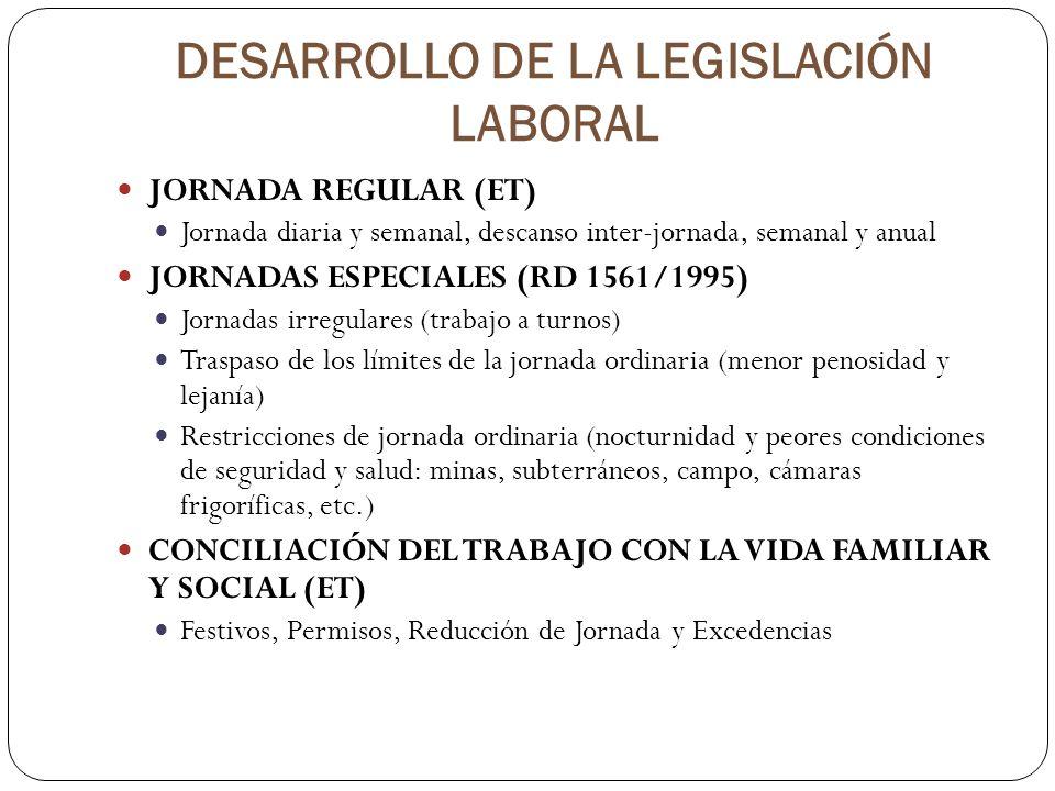 DESARROLLO DE LA LEGISLACIÓN LABORAL