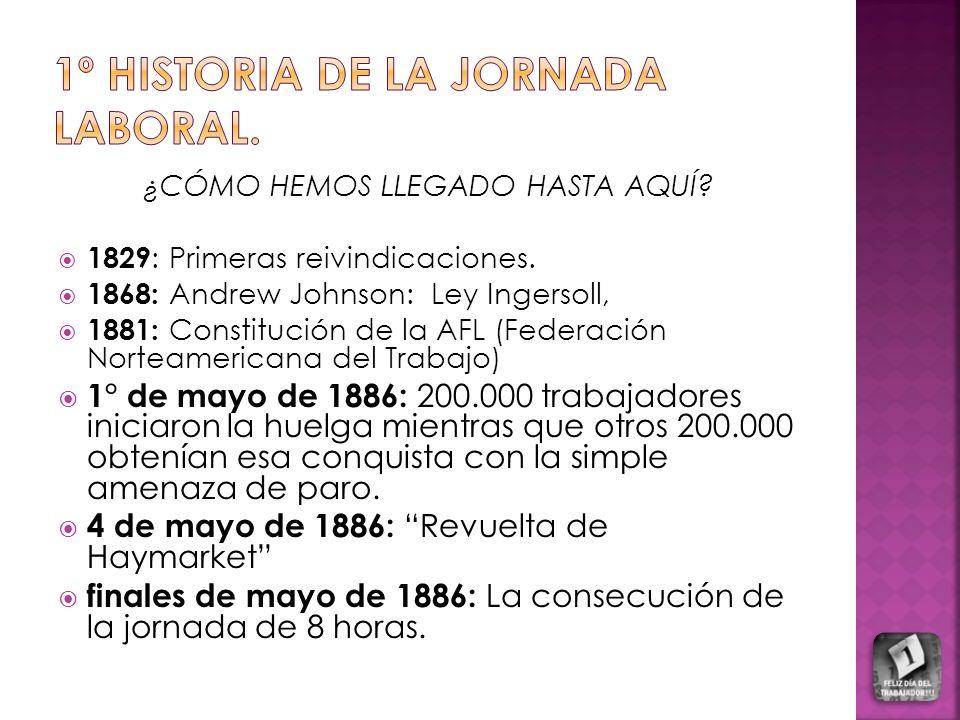 1º HISTORIA DE LA JORNADA LABORAL.