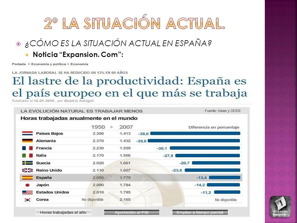 2º LA SITUACIÓN ACTUAL. ¿CÓMO ES LA SITUACIÓN ACTUAL EN ESPAÑA
