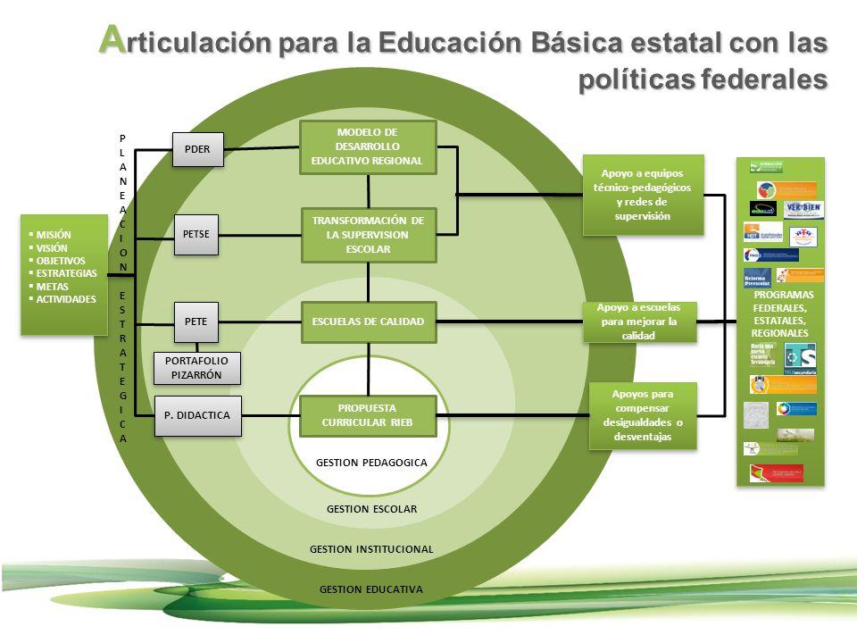 Articulación para la Educación Básica estatal con las