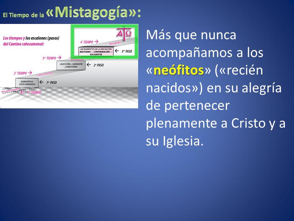 El Tiempo de la «Mistagogía»: