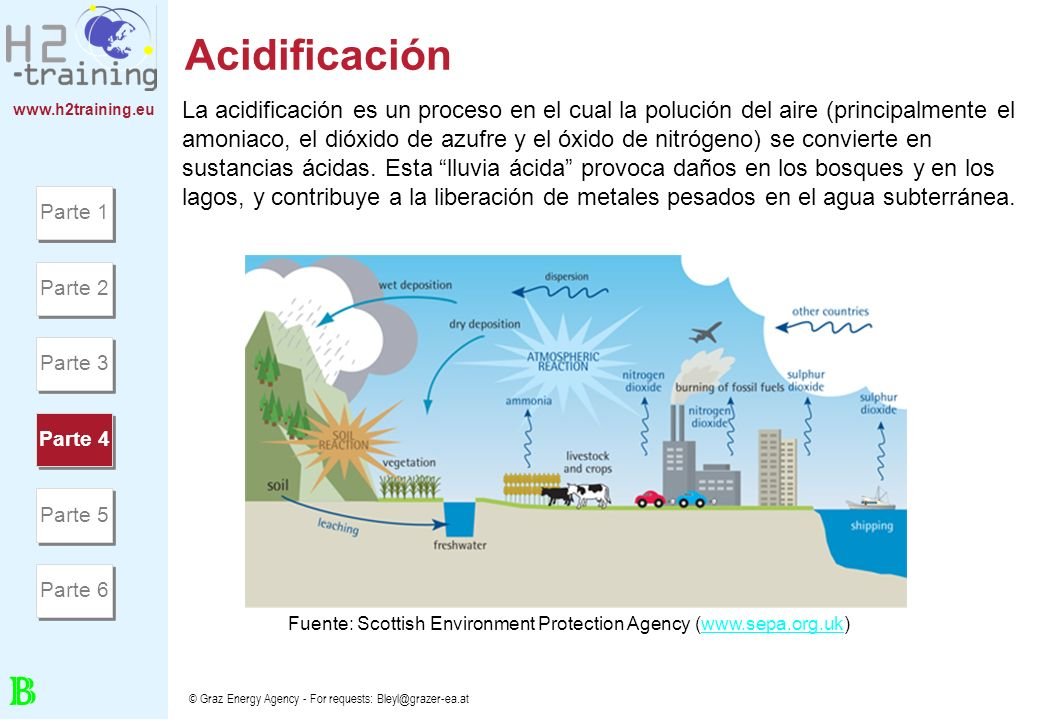 Fuente: Scottish Environment Protection Agency (www.sepa.org.uk)