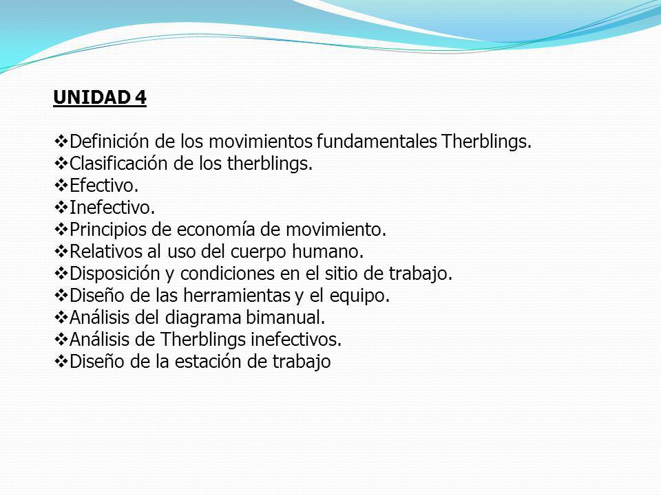 UNIDAD 4 Definición de los movimientos fundamentales Therblings. Clasificación de los therblings. Efectivo.