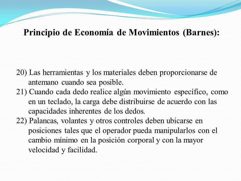 Principio de Economía de Movimientos (Barnes):