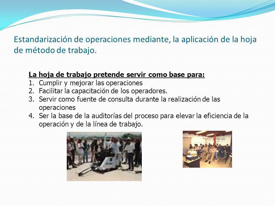 Estandarización de operaciones mediante, la aplicación de la hoja de método de trabajo.