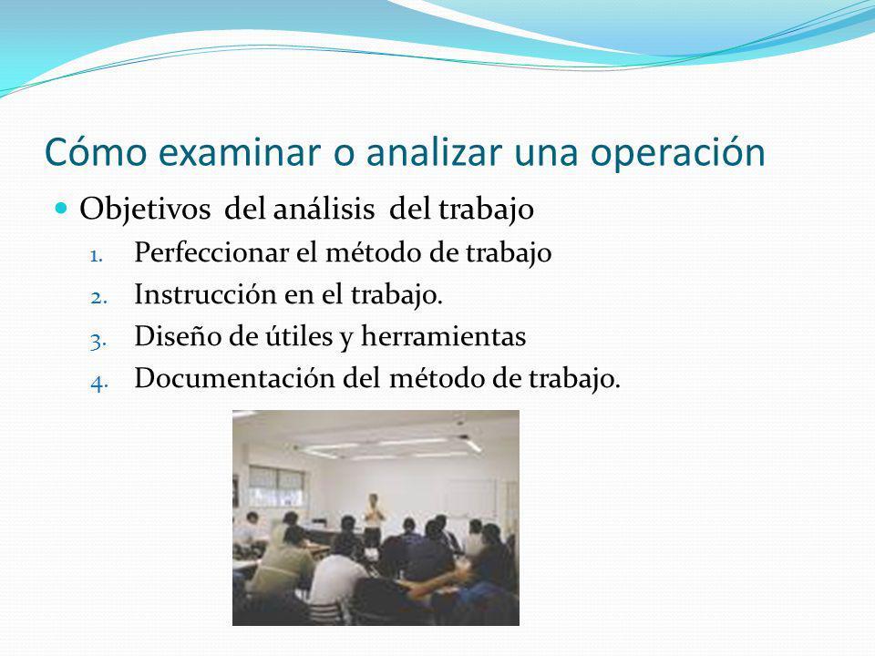 Cómo examinar o analizar una operación