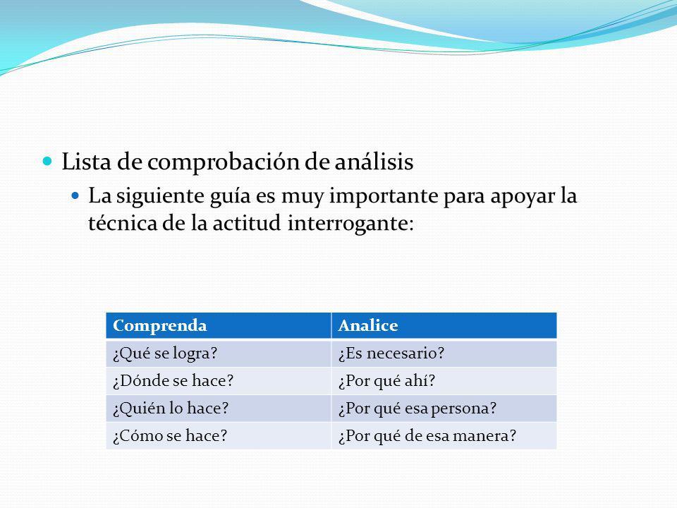 Lista de comprobación de análisis