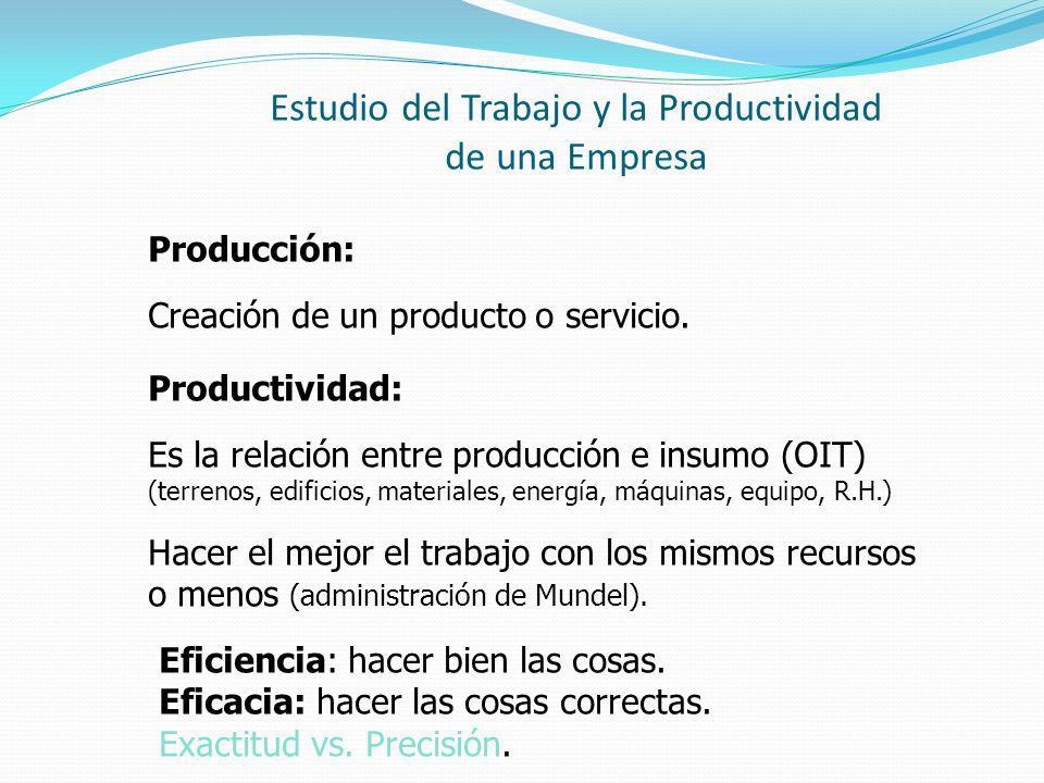 Estudio del Trabajo y la Productividad de una Empresa