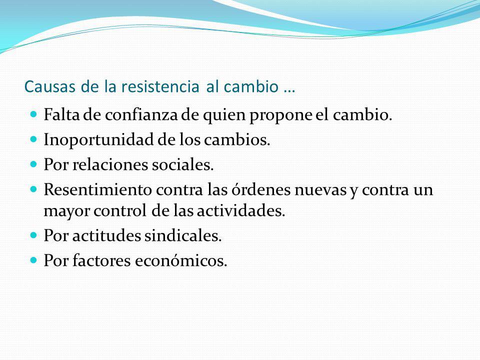 Causas de la resistencia al cambio …