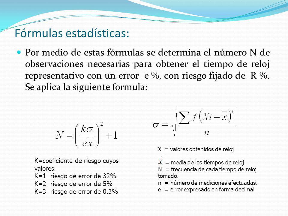 Fórmulas estadísticas: