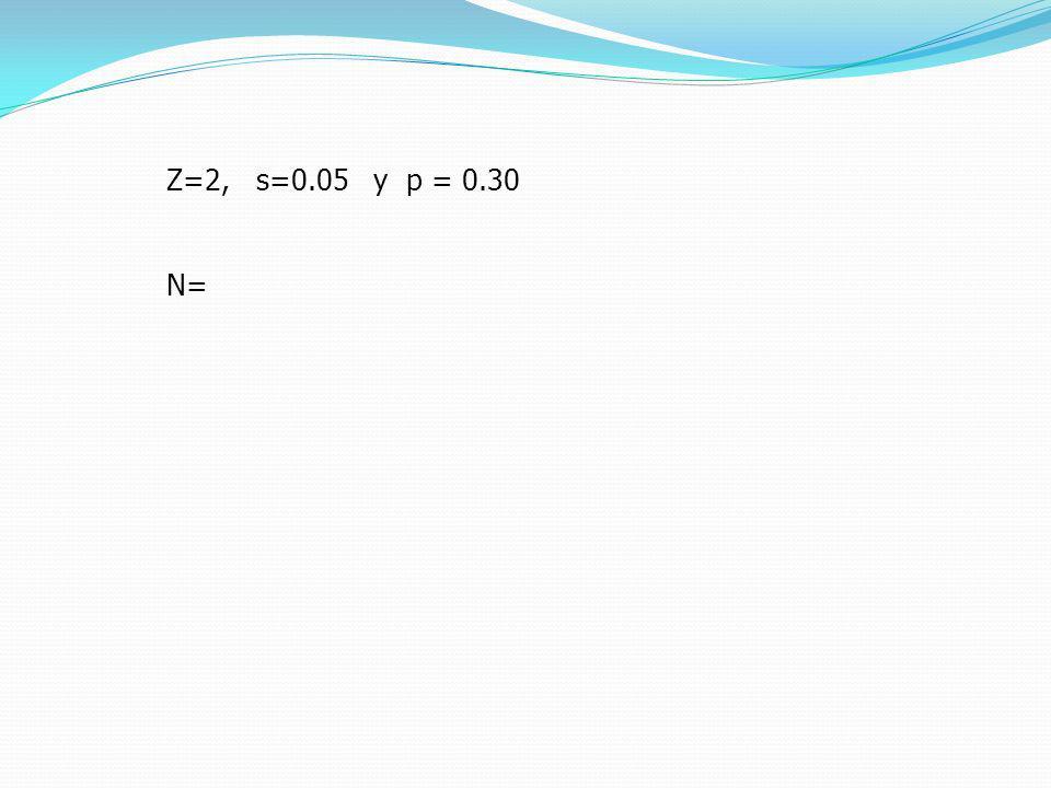 Z=2, s=0.05 y p = 0.30 N=
