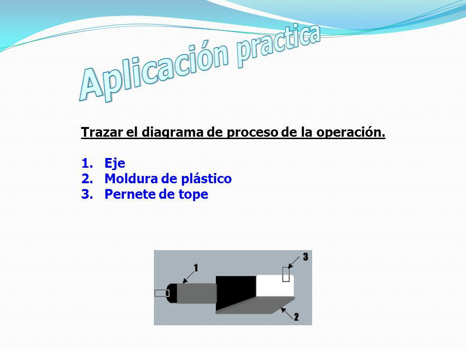 Aplicación practica Trazar el diagrama de proceso de la operación. Eje