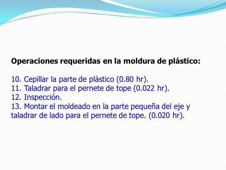 Operaciones requeridas en la moldura de plástico: