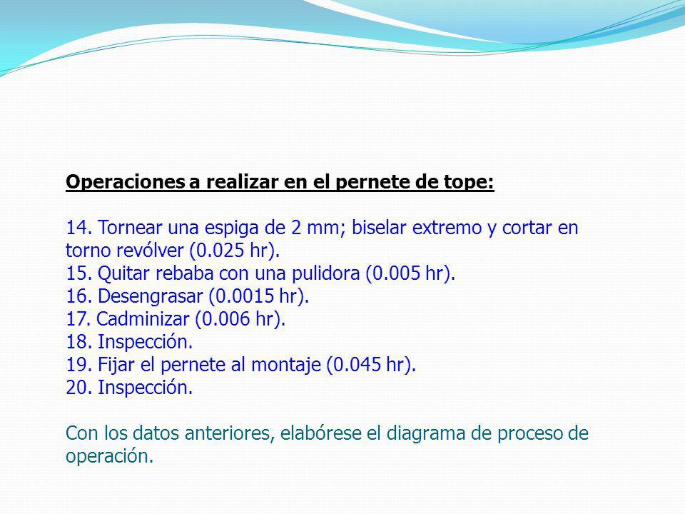 Operaciones a realizar en el pernete de tope: