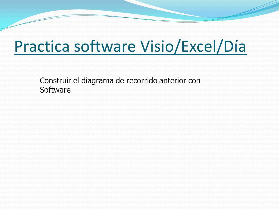 Practica software Visio/Excel/Día